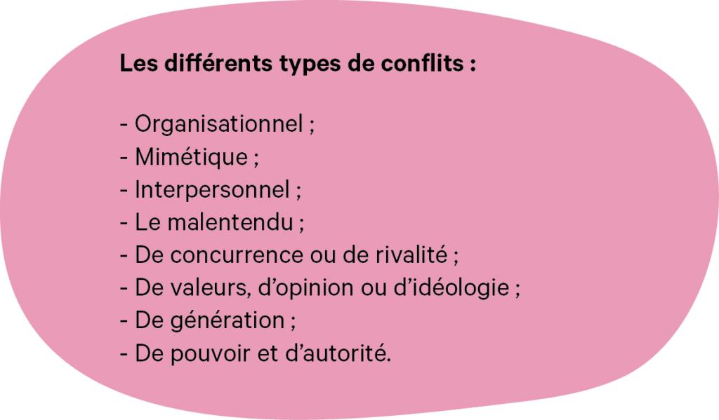 Consultant RH : Les types de conflits