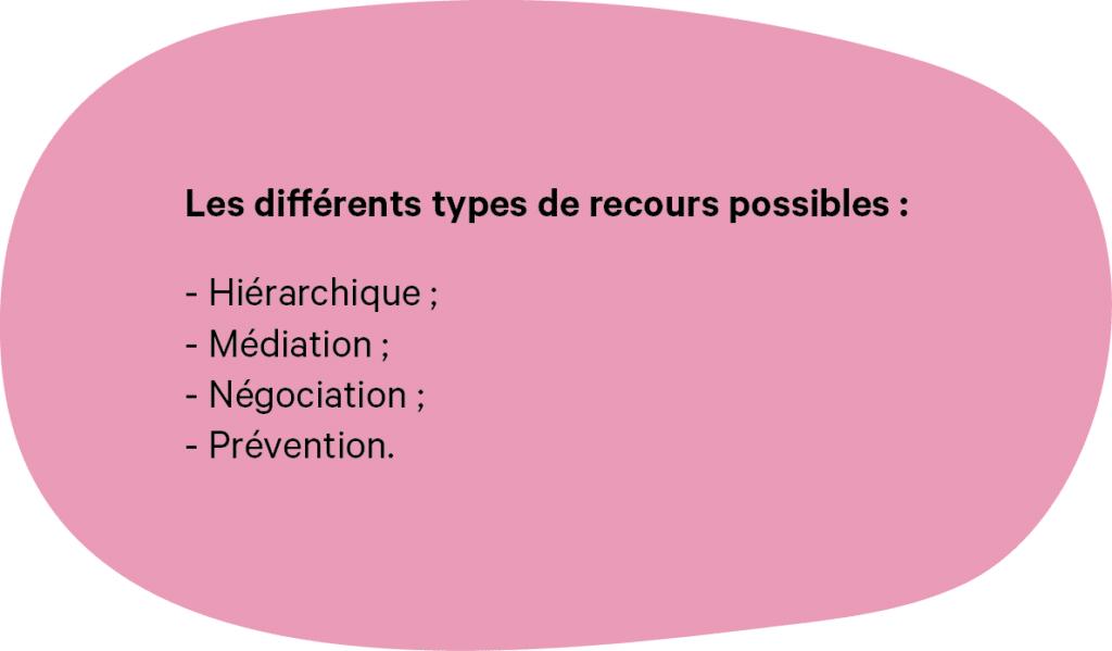 Consultant RH : les différents recours