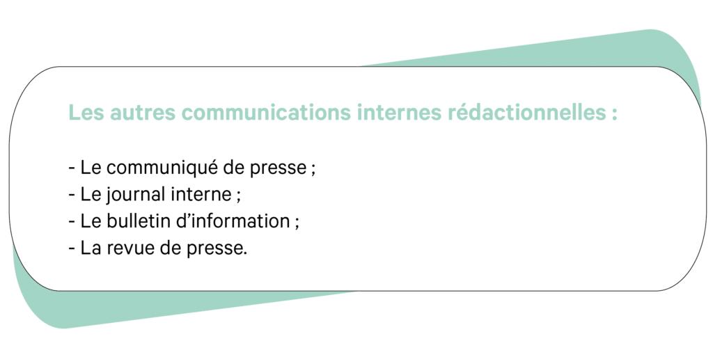 Les supports de communication interne